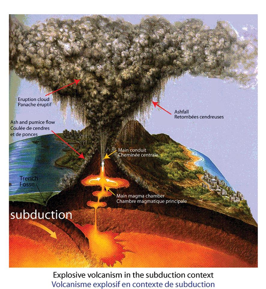 science-volcanoe-smol