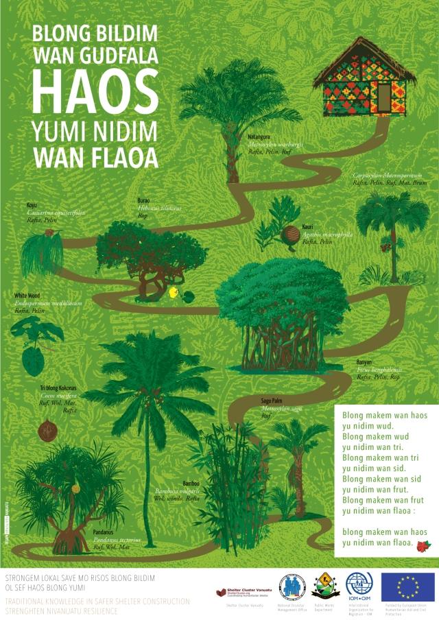 IOM-HAOS-TREES-haos-on-top