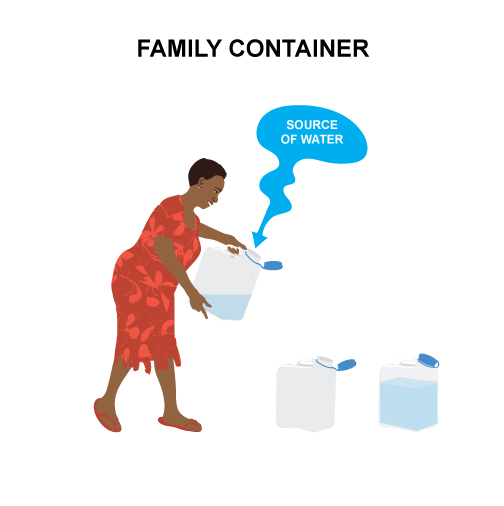 CR-11-FAMILY-CONTAINER