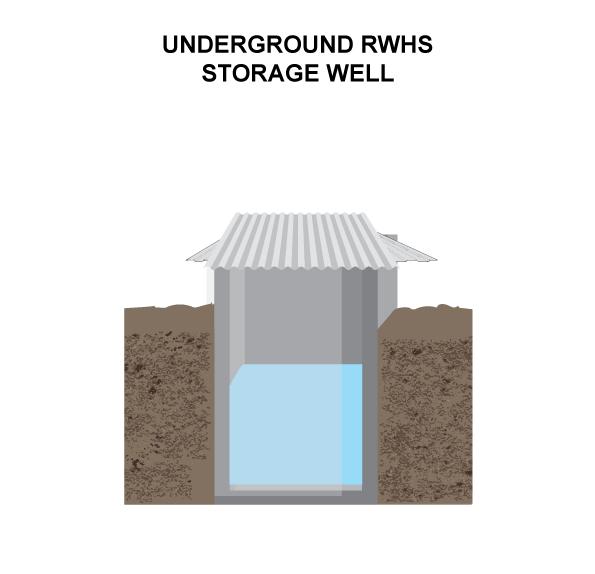 CR-15-Underground-RWH-STORAGE-WELL