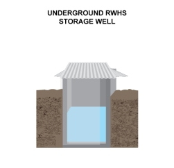 CR-15-Underground-RWH-STORAGE-WELL