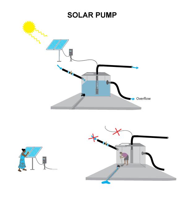 CR-5.2.-SOLAR-PUMP