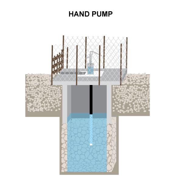 CR-5.4.-HAND-PUMP