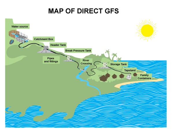 CR-a-Map-of-direct-GFS
