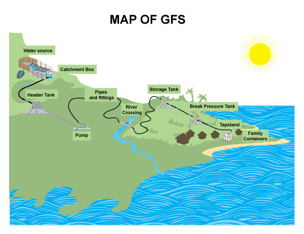 CR-a-Map-of-GFS