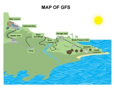 CR-a-Map-of-GFS